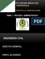 TEMA 1 Proceso Administrativo
