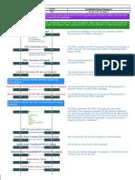 3G MOC SIGNALING MESSAGE.pdf