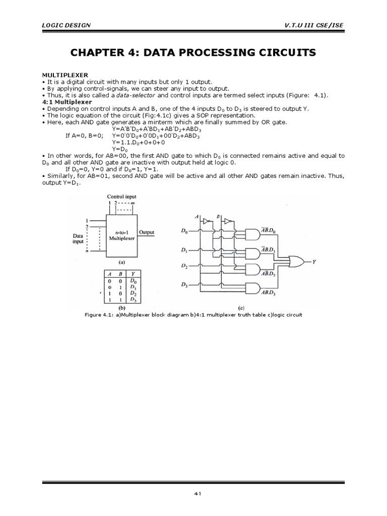WRG-8538] Block Diagram Of 74150