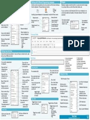 Jupyter Notebook Cheat Sheet | Kernel (Operating System) | Widget (Gui)