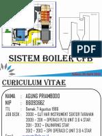Sistem Boiler Cfb Pln