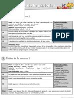 Dictées CE2 Fichier Enseignant Complet