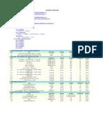 性別統計指標報表一覽表