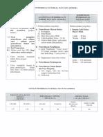 PANDUAN_PEMERIKSAAN_FIZIKAL_DAN_PANCAINDERA_KP19.pdf