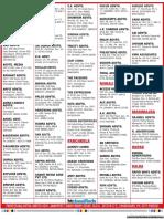 Hindustan Times (Chandigarh)(2012!10!15) Page36