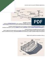 Portal Frame Anatomy