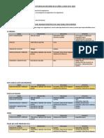 Plan de Estudios de Mayores de 25 Anos Por Centros 20172018 Revisado