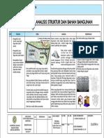 Analisis Struktur Dan Bahan Bangunan (Gambar Geser)