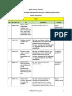 Daftar TDD Bid.docx