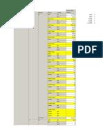 Data Listrik PLN Mei 2016