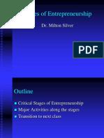 Stages of Entrepreneurship
