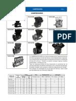 DESCRIPCION DE COMPRESOR BENDIX.pdf