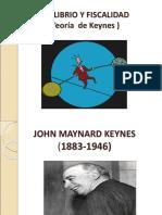 Teoria de KEYNES