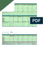 Listado de proyectos de Inversion.pdf