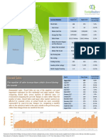 Okaloosa County Single Family Homes Market September 2017