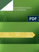 Evolución Epistemológica Del Salud Enfermedad Grupo