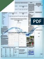 326237792-Pengukuran-Debit-Sungai.pdf