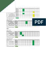 ActualizacióN PST IPERC