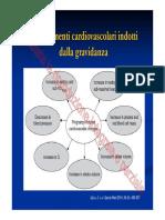 10 AFA in Gravidanza (Con Stretching)