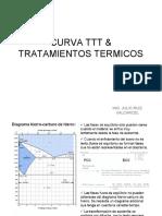 Tratamientos Termicos Curvas Ttt