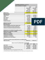 Analisis Vertical Horizontal DARG