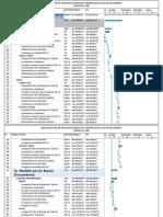 Programación de Actividades 1899 Final PDF v3