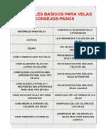 01._MATERIALES_BASICOS_PARA_VELAS.doc