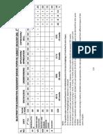 PDFC-bio1