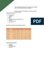ANALISIS DE HARINA.docx