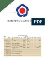 159173418-Hombu-Dojo-Grading-System.pdf