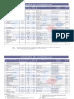 CONDICIONES_TOMA_MUESTRA_AGUAS.pdf
