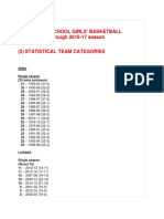 2  buena girls basketball records