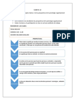 perspectivas de la psicologia organizacional