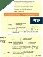 Cuadro Sinoptico_cap 4 Diseño de La Investigación