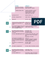 reglas de pronunciacion.docx