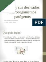 Leche y Sus Derivados Microorganismos Patógenos