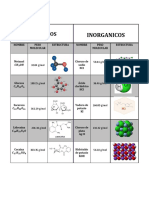 ORGANICOS e Inorganicos Tabla Tarea 1