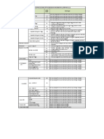 KLASIFIKASI+ZONA+RDTR.docx
