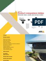 AXIS Network Camera Katalog Summer 2017