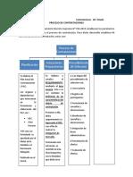 4.Proceso de Contrataciones
