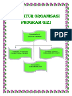 Struktur Organisasi Program Gizi