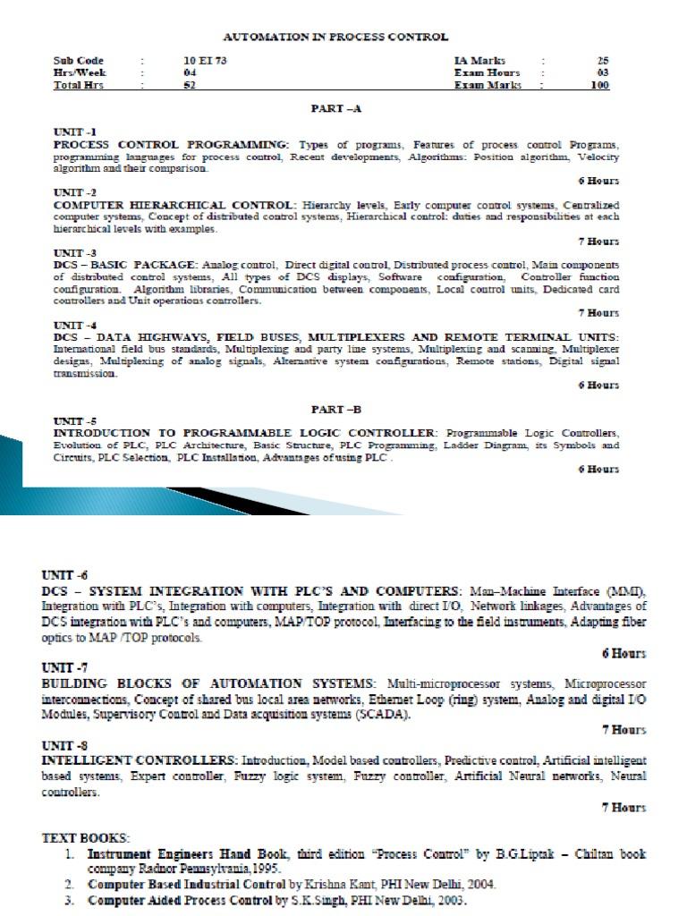 Unit1 Computer Program Computer Programming