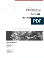 Integritas-BudgetMeasures