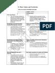 confidential hass unit plan outline template