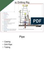 Drilling PrimerI