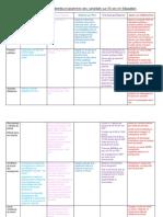 Comparaison Des Différents Programmes Des Candidats v3