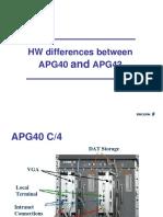 HW Differences Between Apg40 Apg43