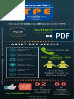 Infographie Enquete Satisfaction