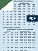 Pesos_Lamina_acero INOX.pdf