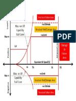 V-N_Diagram
